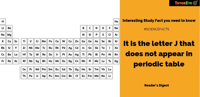 https://www.tutoreye.com/infographic/periodic-table-mantra