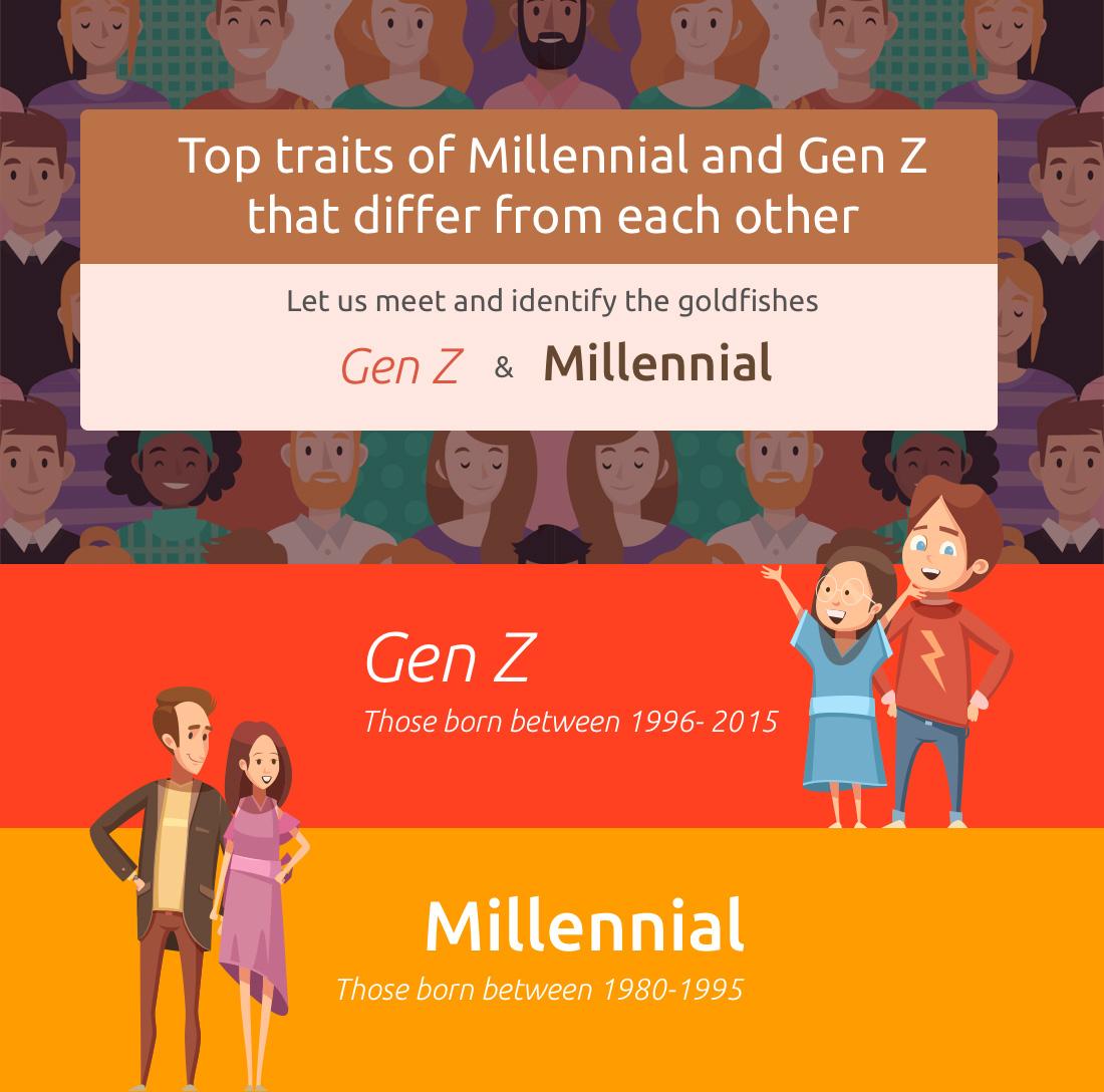 Milennial and Gen z Traits