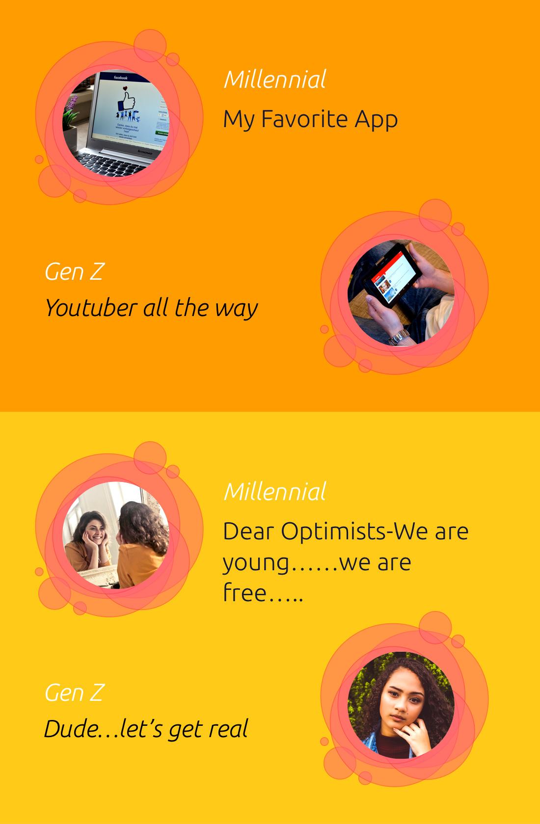 Millennial vs Genz