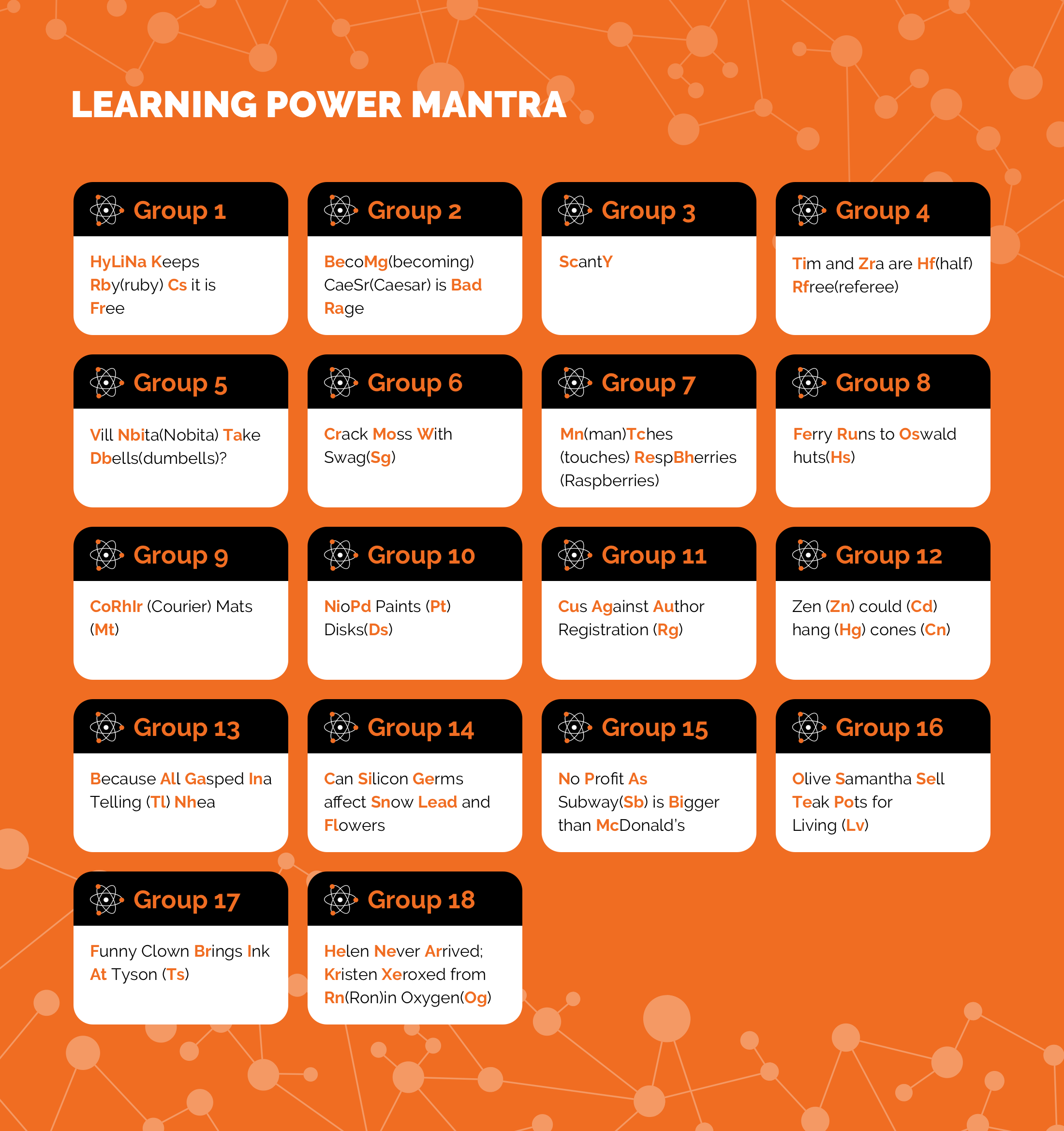 Power Mantra