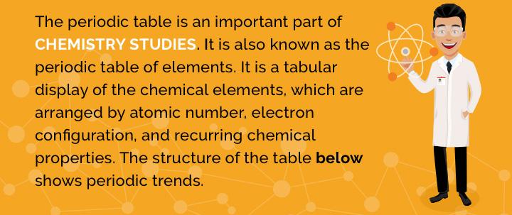 Chemistry Studies
